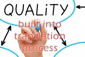 quality translation image